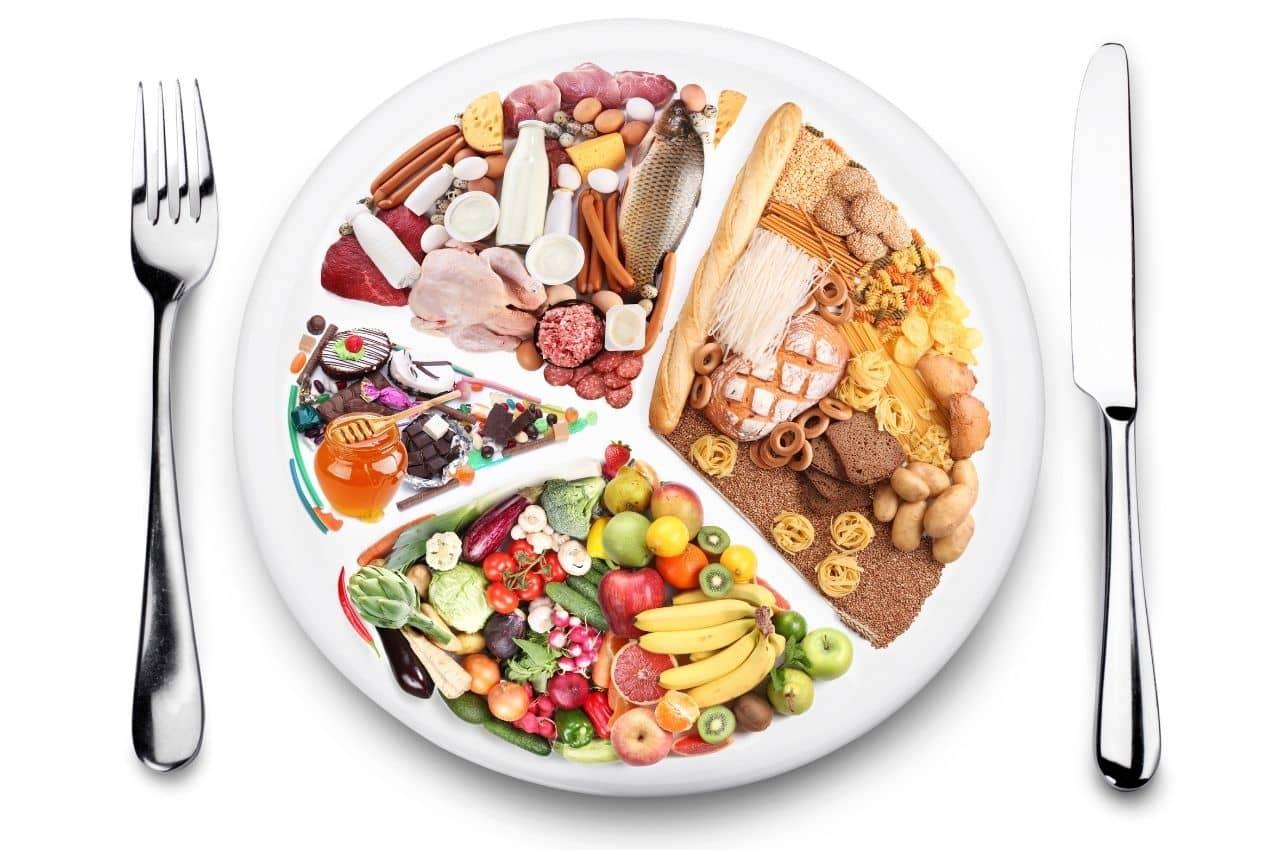 Assiette équilibrée alimentation équilibrée Nahibu